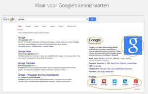 google kennis kaart